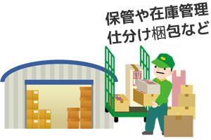 倉庫(保管・管理・加工)