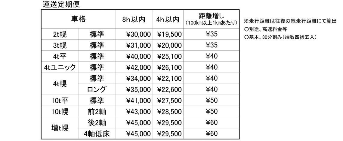 定期便の価格表♪