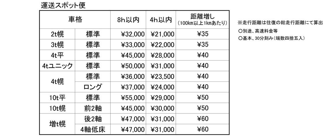 スポット便の価格表♪